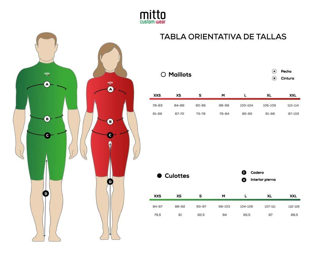 Guía de tallas - MITTO Custom Wear